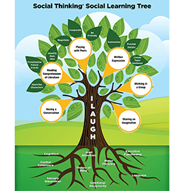 Social Thinking Social Learning Tree