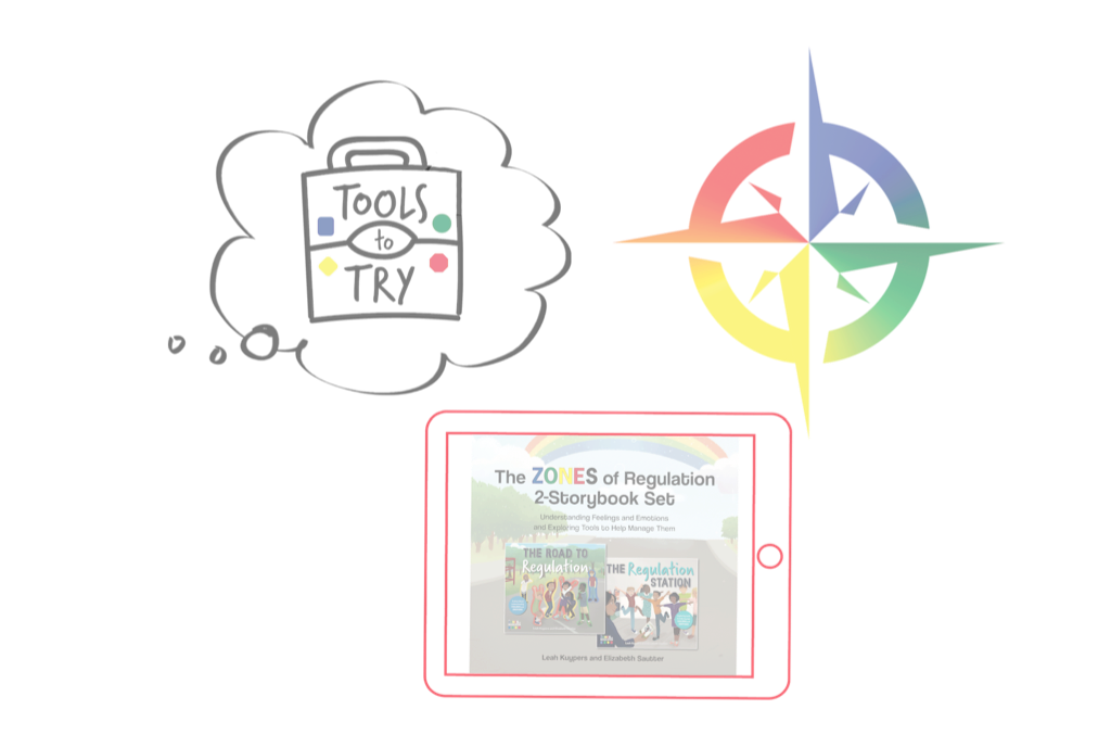 The Zones of Regulation Digital Products