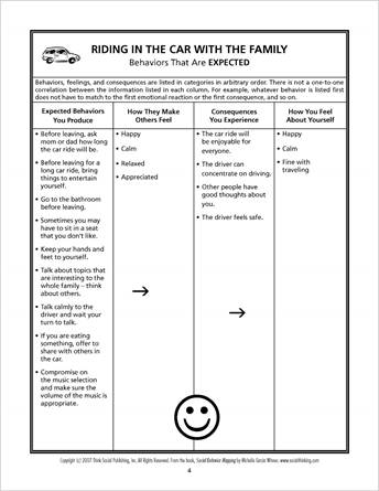 Socialthinking - Social Behavior Mapping: Connecting Behavior ...