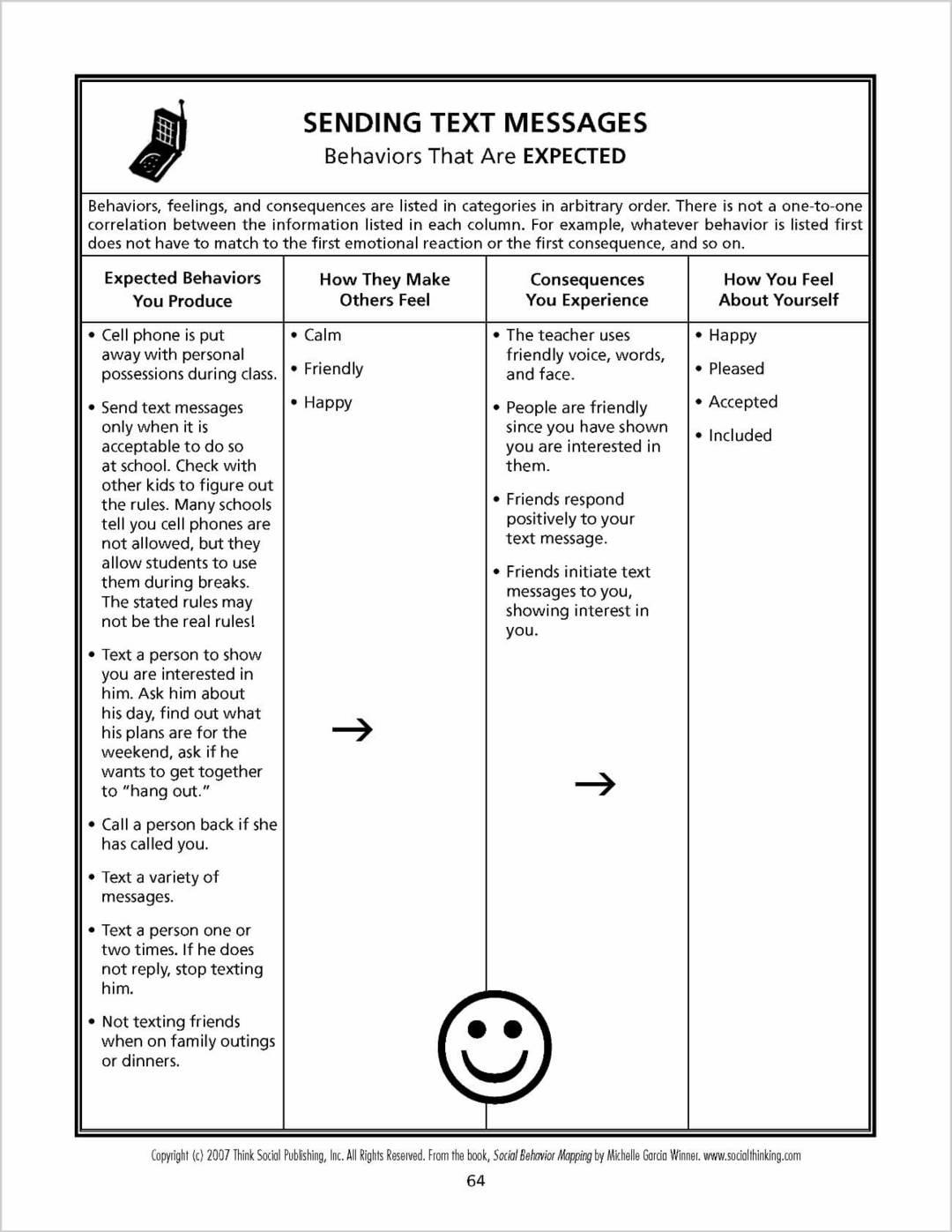 Social Behavior Mapping Socialthinking   Social Behavior Mapping: Connecting Behavior  Social Behavior Mapping