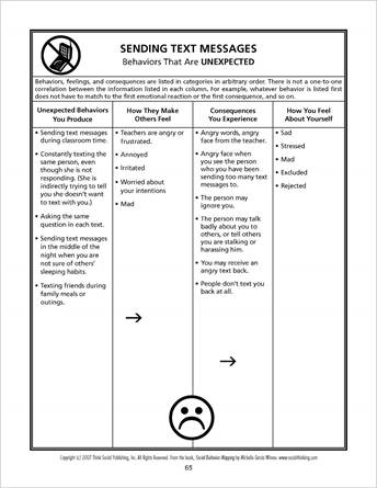 Socialthinking social behavior mapping connecting behavior click here to see table of contents maxwellsz