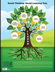 Social Thinking Social Learning Tree Poster